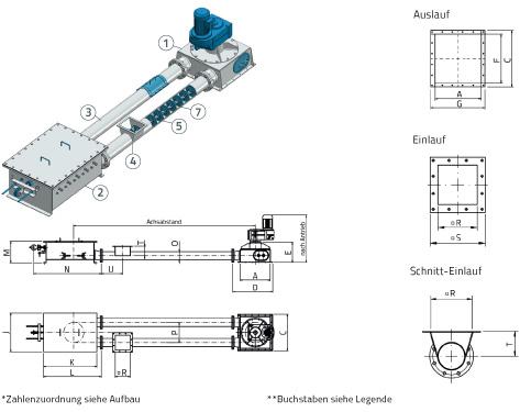 Technischer Aufbau von liegenden Rohrkettenförderern