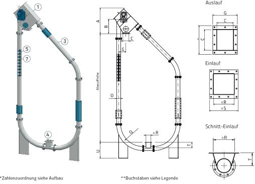 Technischer Aufbau von senkrechten Rohrkettenförderern