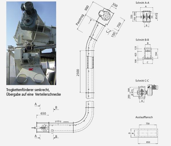 Technischer Aufbau von Trogkettenförderern